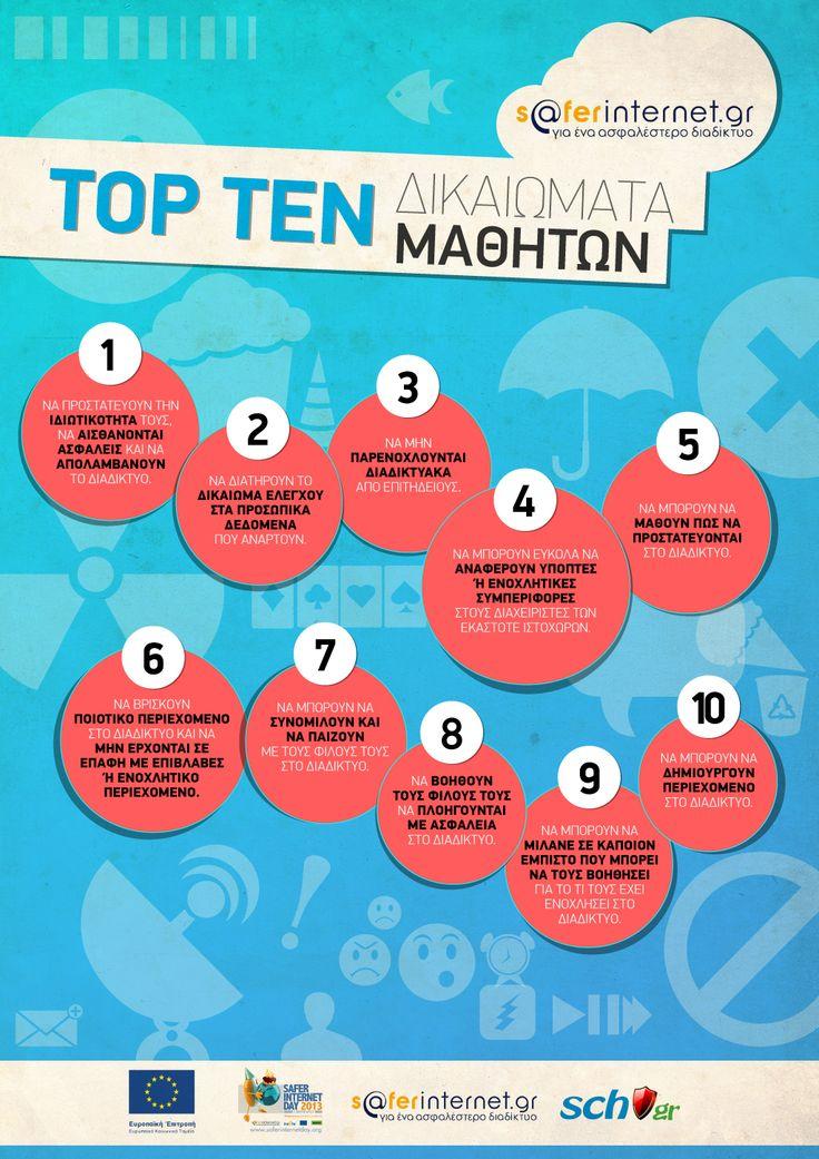 Δικαιώματα Μαθητών στο Διαδίκτυο [Infographic]