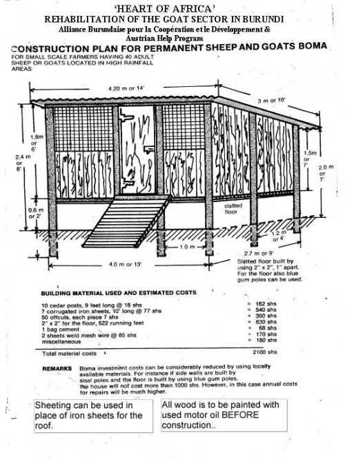 plans for goat house   Housing; Plunges; Salt Boxes