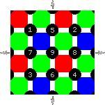 interpolated sensor bayer array
