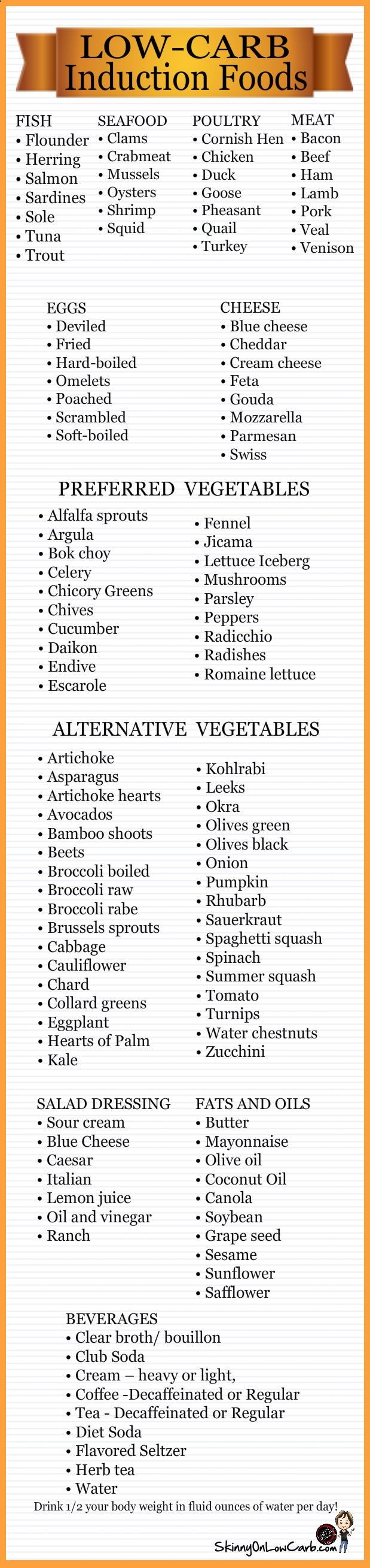 I am looking to take off those last few pounds b4 the beach! So I decided to go onto induction for the last 2 weeks before vacation. This quick and easy to see chart of #lowcarbinduction foods will help to keep me on track! You can find more like it, low-carb tips & thousands of certified low-carb recipes all FREE on my website! SkinnyOnLowCarb.com Visit our Website to learn more about it...   http://maverixx.net/tips-and-strategies-on-the-best-way-to-take-care-of-yourself-when-having-...