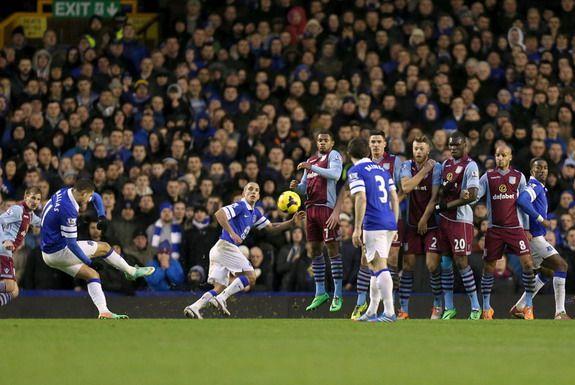 Amazing Free-Kick! Kevin Mirallas (Everton) vs Aston Villa