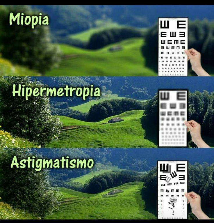 As 25 melhores ideias sobre Que Es La Hipermetropia no ...