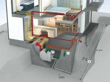"""Kapalinový """"solankový"""" zemní výměník tepla Zehnder ComfoFond-L sdélkou potrubí do 60m. Díky jednoduché instalaci zemního výměníku před větrací jednotku je ideálním řešení pro zvýšení komfortu ochlazením vzduchu vlétě a předehřátí vzduchu vzimě jak pro rodinné a bytové domy tak inemovitosti se spodní vodou."""