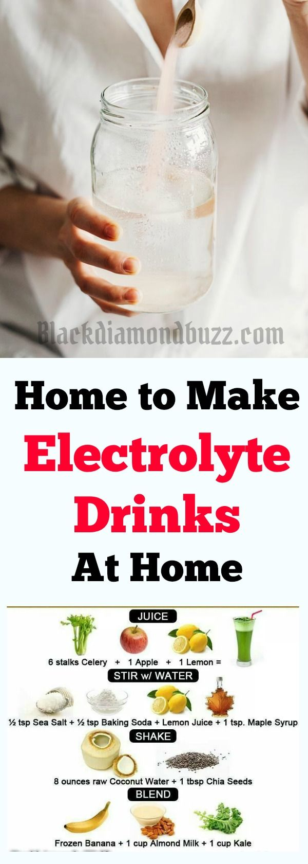 Home to Make Electrolyte Drinks At Home Naturally : Sugar free, keto , low carb ,coconut water and Green teas