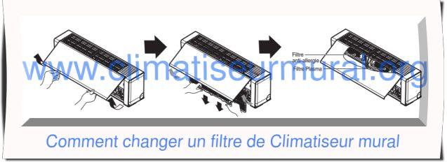 Comment changer un filtre de Climatiseur mural