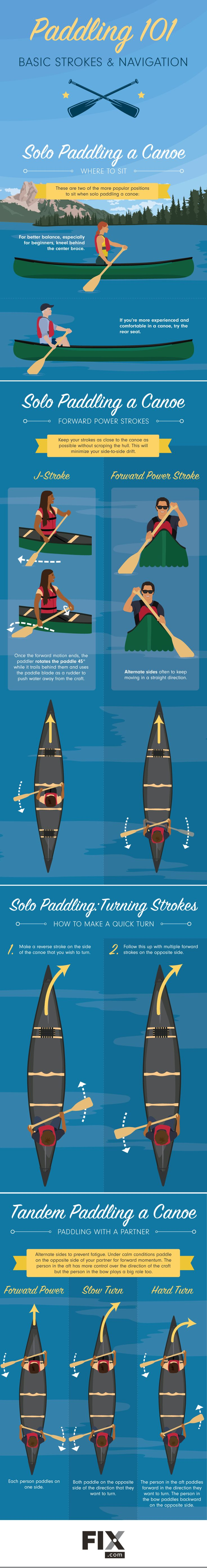 Learn how to perform basic canoe strokes, as well as quick turns and tips on navigating with our guide!