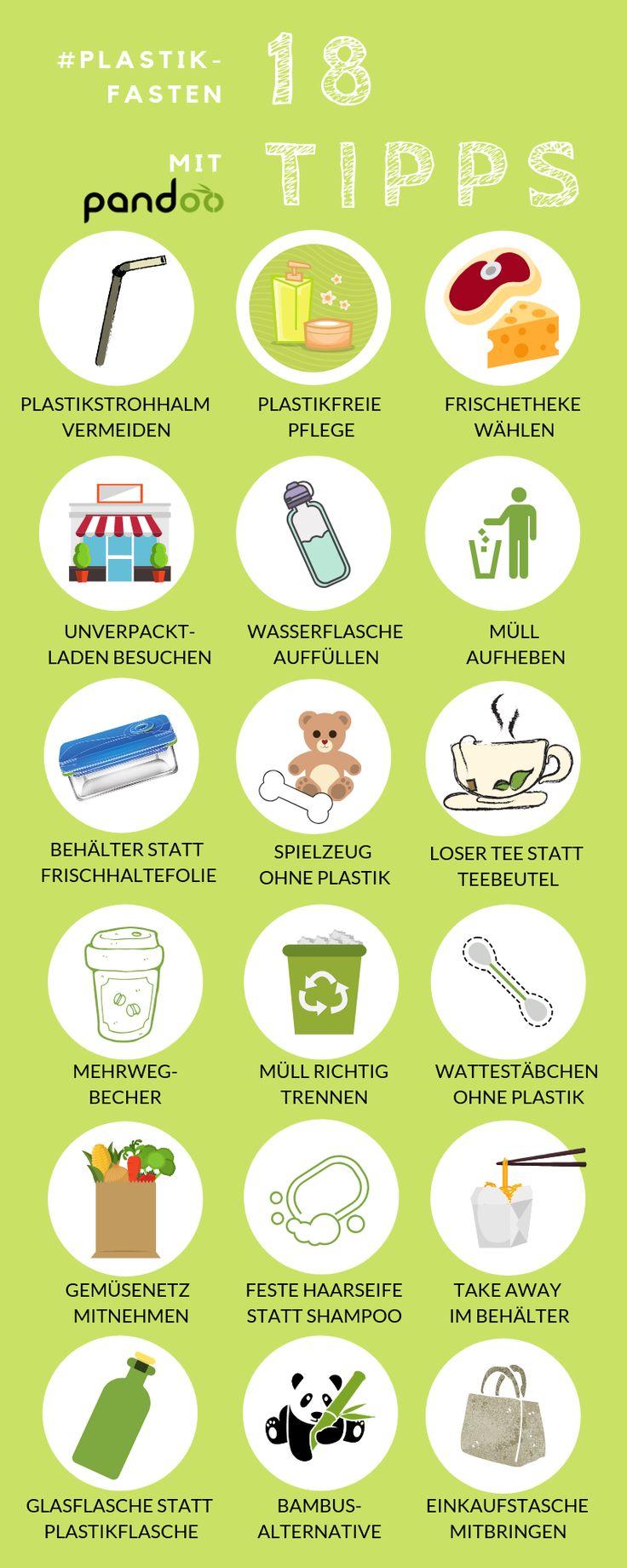 #plastikfasten leicht gemacht mit den 18 Tipps von pandoo