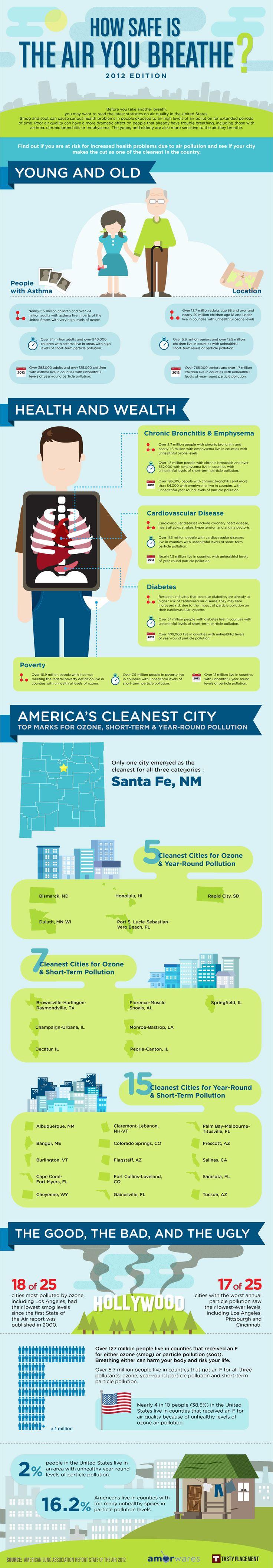 Best 25+ Slogans on pollution ideas on Pinterest | Slogan ...