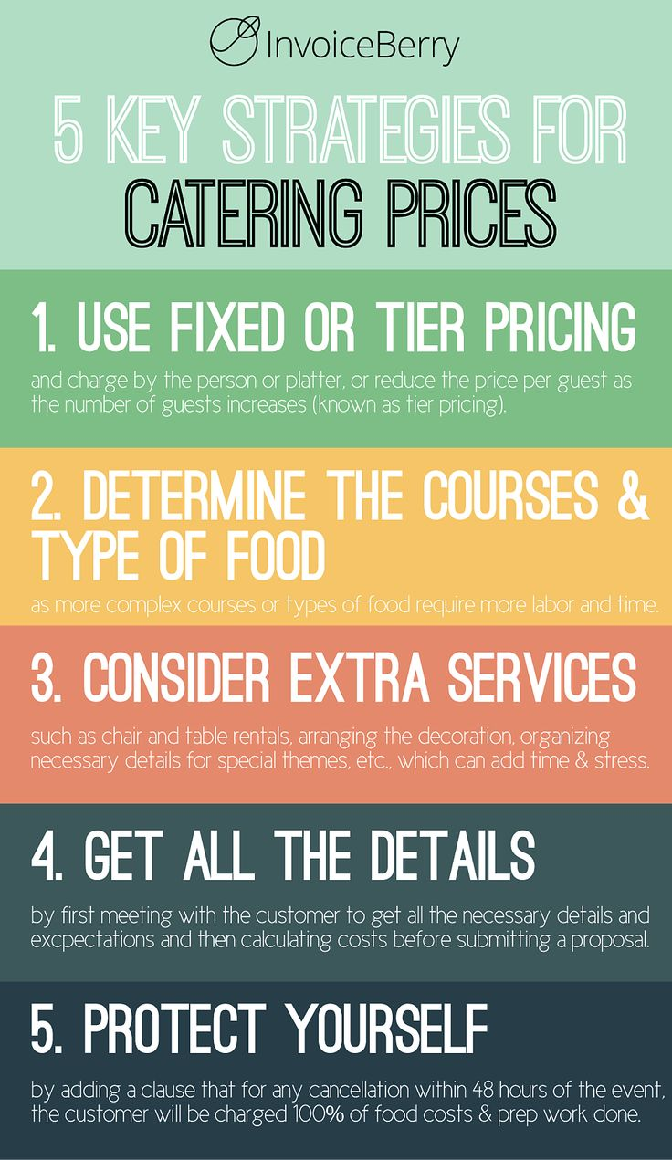 How to Start & Succeed in Your Catering Business! Including 5 key strategies for catering prices