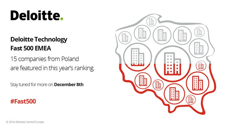 Deloitte Technology Fast 500 EMEA. 15 companies from Poland are featured in this year's ranking. #Fast500 #Fast500EMEA #Deloitte #CE #CentralEurope #Technology #Fast #500 #EMEA