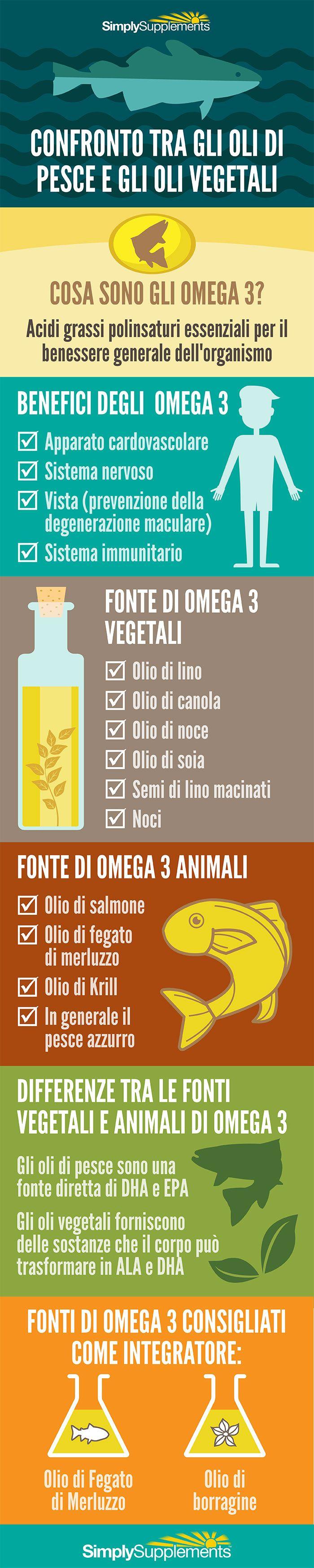 Infographic - Confronto tra gli oli di pesce e gli oli vegetali