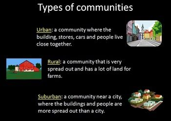 Urban, Suburban, and Rural PowerPoint Lesson with Graphic: Urban Suburban And Rural, Teaching Social Studies, Grade, Studies Lessons Ideas, Classroom Curriculum, Education Urban, Classroom Ideas, Urban Rural Suburban, Science Social Studies Health