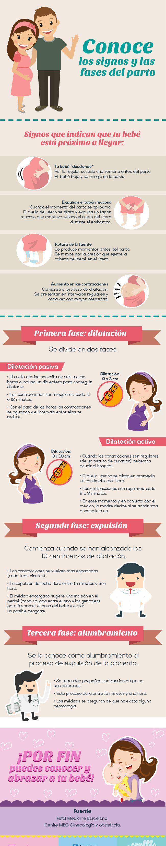 Si eres mamita primeriza debes conocer los signos y las fases del parto.