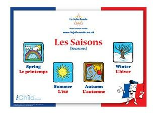 essay on seasons in french language