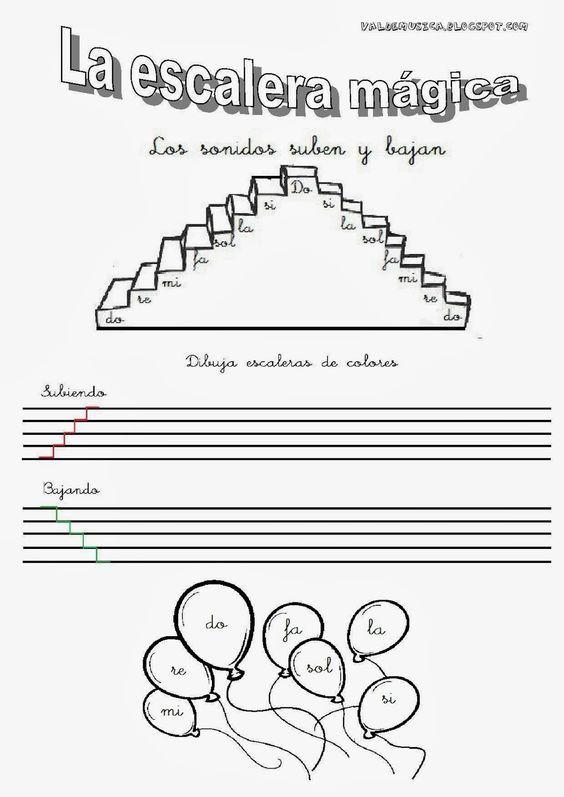ejercicios de lectura musical en el pentagrama pdf