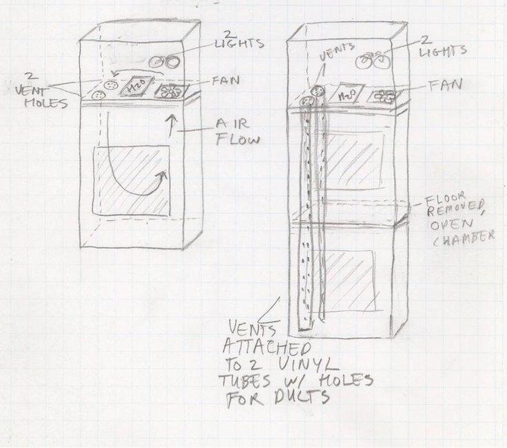 Cabinet Incubator Plans PDF Plans business plan for