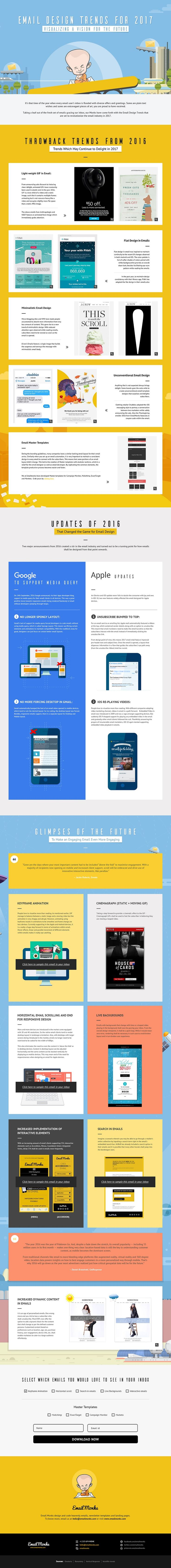 Email Marketing in 2017: 7 Email Design Trends to Shape Your Strategy [Infographic]