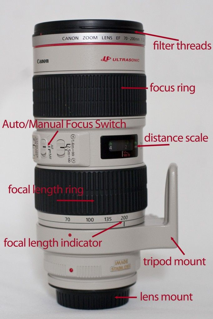 Lots of great How to Photography tips