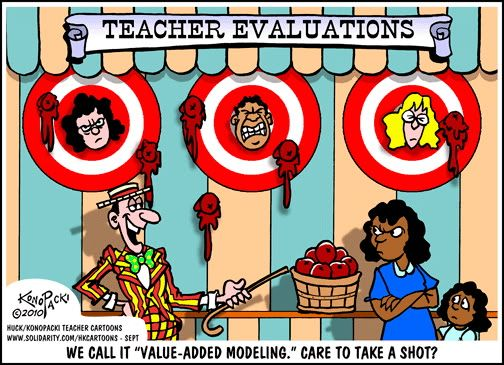 52 Best Teacher Evaluation Images On Pinterest | Teacher