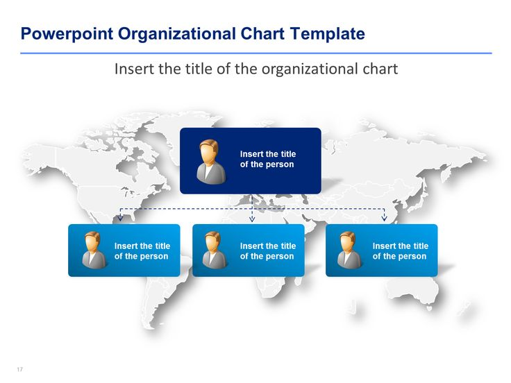 20 best Powerpoint Organizational Chart Templates images on Pinterest - business organizational chart