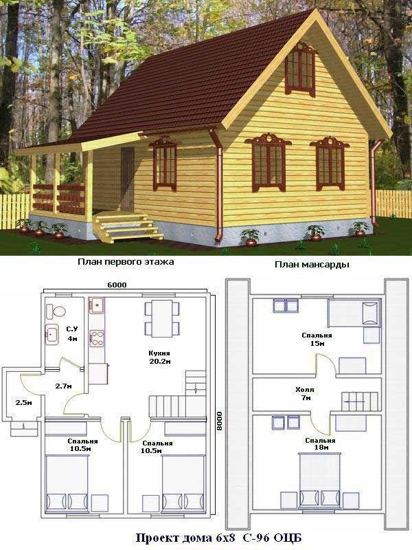 Строим дом из проекты