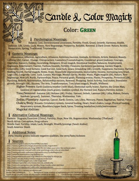 Candle Magick - Green Candle - The Witch of Blackbird Pond