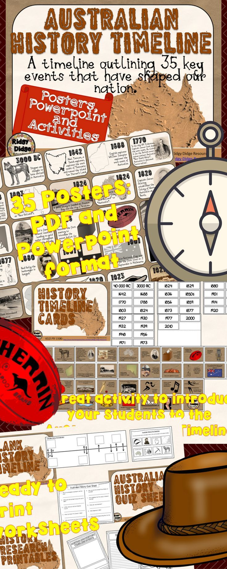 Australian History Timeline and Activity Bundle - 35 Posters, Powerpoint and Printable Activities #australianhistory #australiancurriculum #timeline