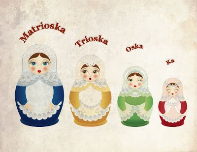 TIERRA DE LEYENDAS: La muñeca Matrioska
