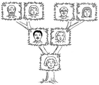 Peste 1000 de idei despre arbre g n alogique famille pe - Fabriquer un arbre genealogique original ...