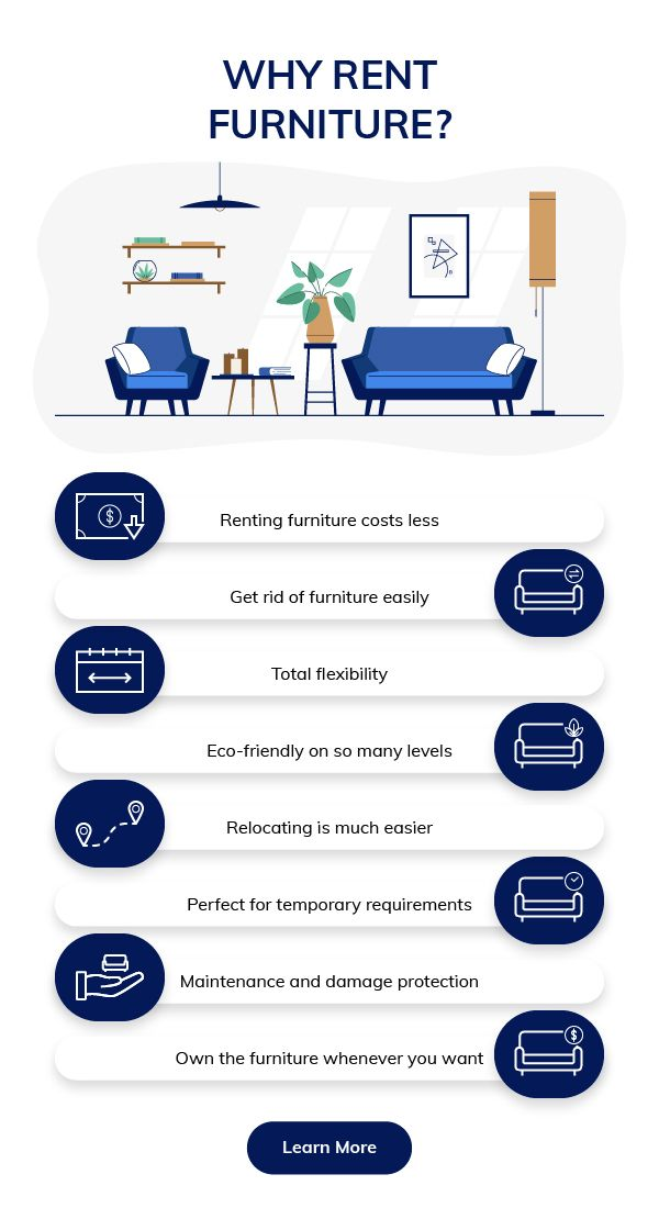 15 Benefits Of Renting Furniture And Why It S Worth It In 2021 Rent Rental Furniture Furniture