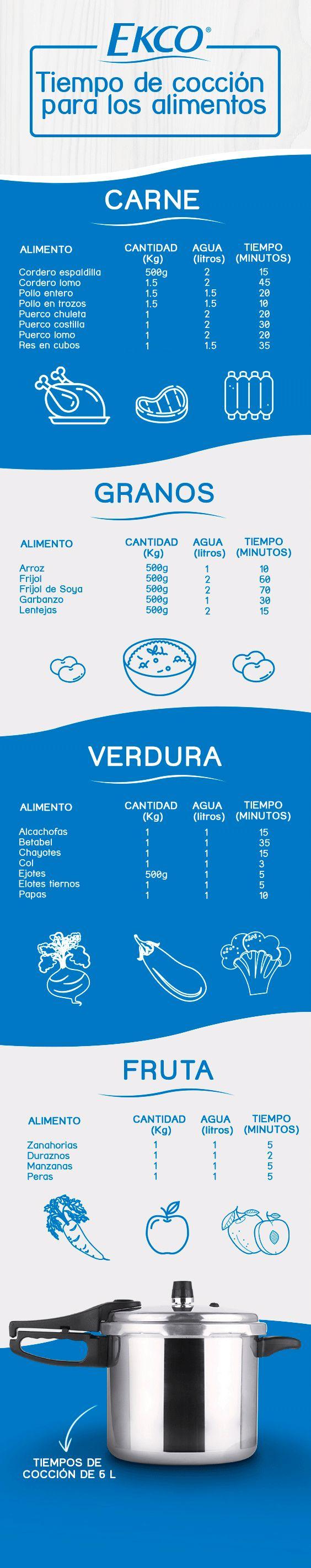 Identifica los tiempos de cocción para cada alimento en tu Olla Express® Ekco®.
