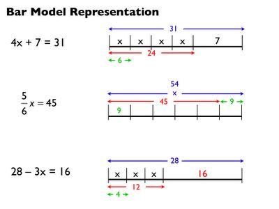 The Exponential Curve: Algebra 1: Solving Equations