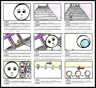 Best 25 Storyboard Examples Ideas On Pinterest Example
