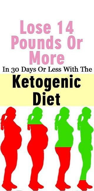 Ketogenic Diet – 7 Day Ketogenic Diet Meal Plan | Pinterest | Epilepsy, Keto and Ketogenic diet menu