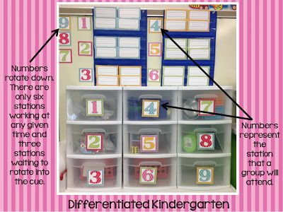 Organizing and setting up math stations. Math Stations Tips (and a Freebie) Linky Party
