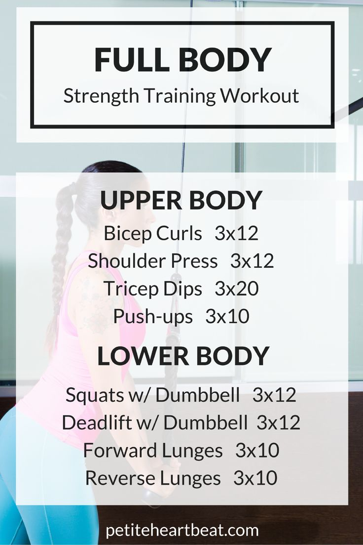 Full Body Strength Training workout                                                                                                                                                                                 More