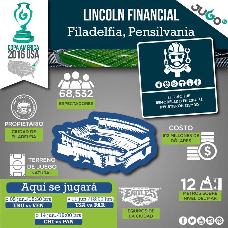 Lincoln Financial Field Filadelfia