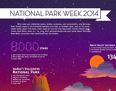 "Check out new work on my @Behance portfolio: ""NATIONAL WEEK infographic"" http://on.be.net/1SabfAS"