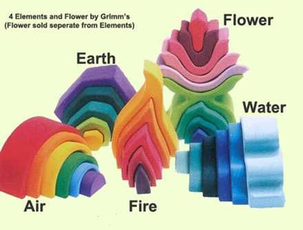waldorf toys - the elements                                                                                                                                                                                 More