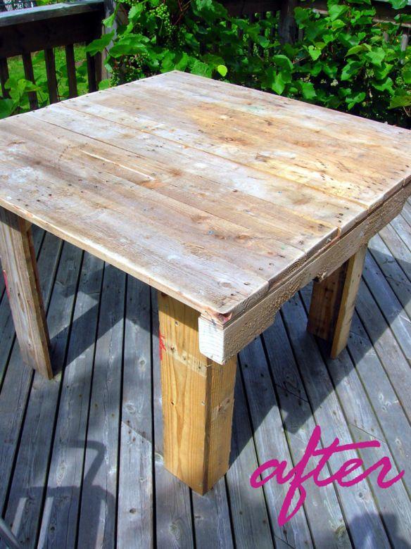 Pallet Table Tutorial