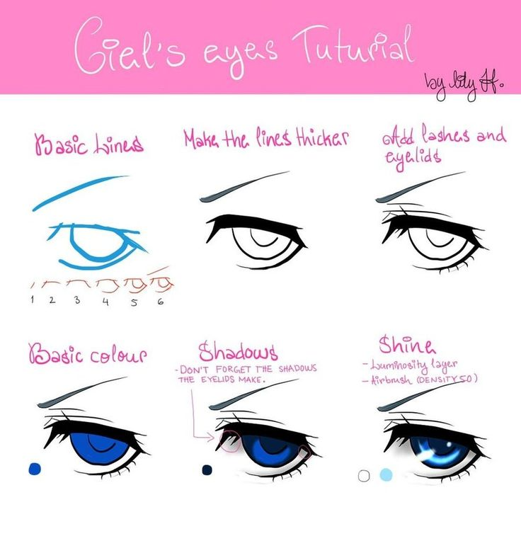 TUTORIAL: Ciel Phantomhive's Eyes by *Lily-Draws on deviantART