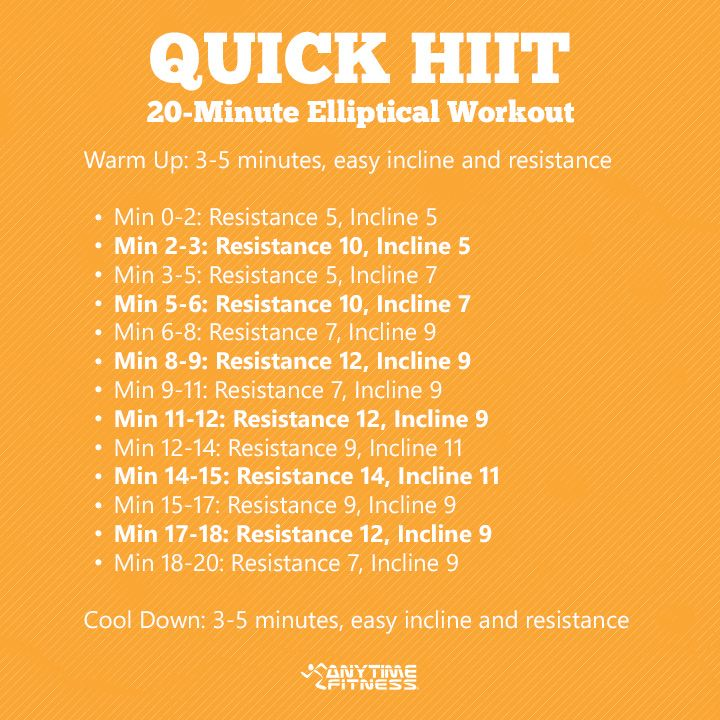This quick and effective HIIT elliptical routine can be done in only 20 minutes. To get you in the gym, workout, and then on with your busy life.