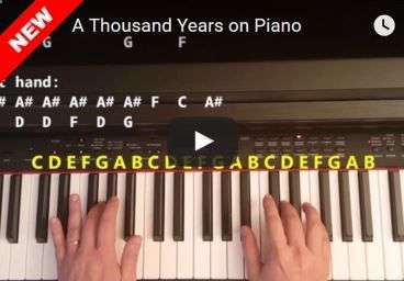 how to play christina perri a thousand years on piano