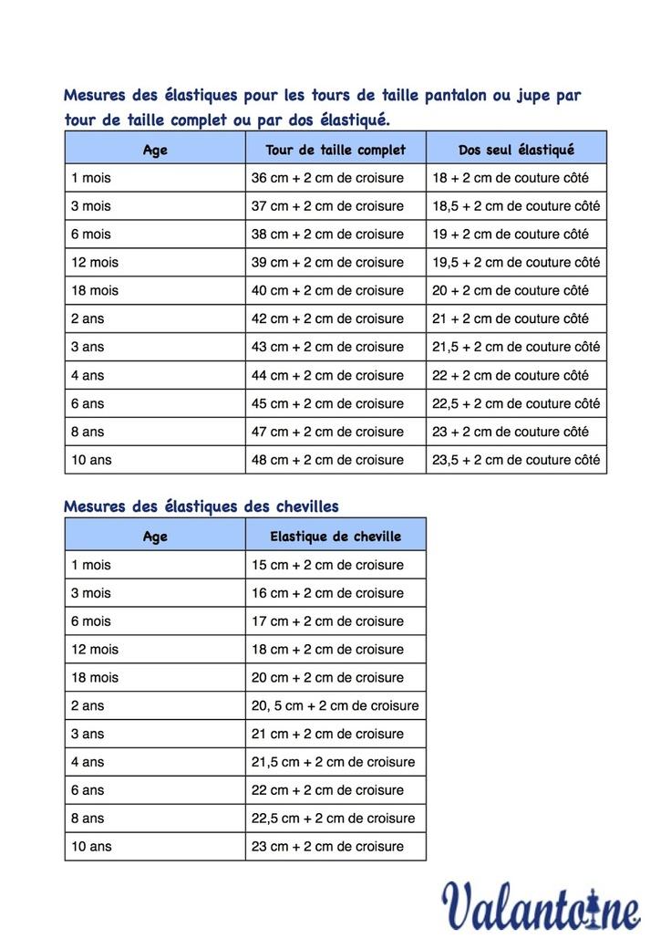 mesure de l'élastique tour de taille jupe ou pantalon et tour cheville