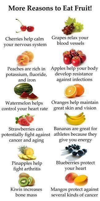 There are so many reasons to eat more fruit and take time to discover their health benefits, not only on our bodies, but on our minds and emotions too.