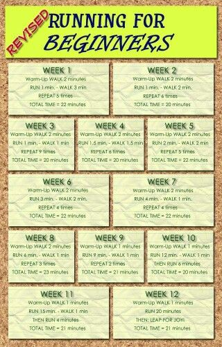 Running schedule for beginners