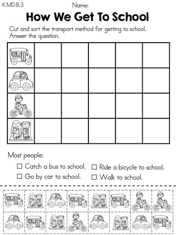 How We Get To School >> Graphing Activity for Back to School >> Part of the Back to School Kindergarten Math Worksheets packet by United Teaching