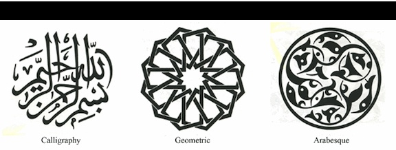 Basis of Middle Eastern and Islamic art