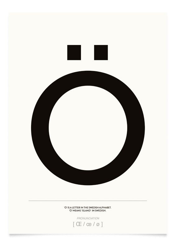 What is more Scandinavian in style than just Æ, Ø , Å and Ö . Kortkartellethas chosen to explore this typefacewith theirbrand new ' ÆØÅ ' collection. With a