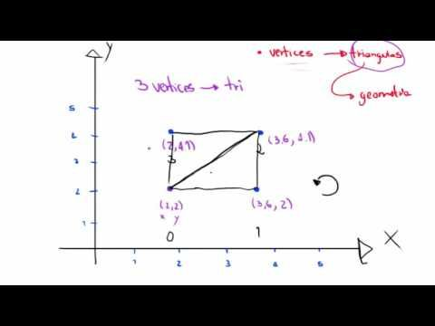 Tutorial Unity3D - Geração Dinâmica de Geometria 1 de 2